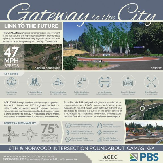 Norwood Roundabout Camas Project Board