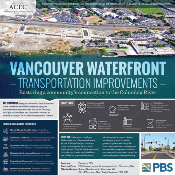 Vancouver Waterfront Project Board