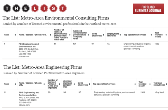 PBS Ranked Top Environmental Firm by Portland Business Journal